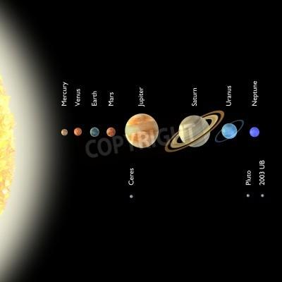 Fototapeta 3d render sluneční soustavy