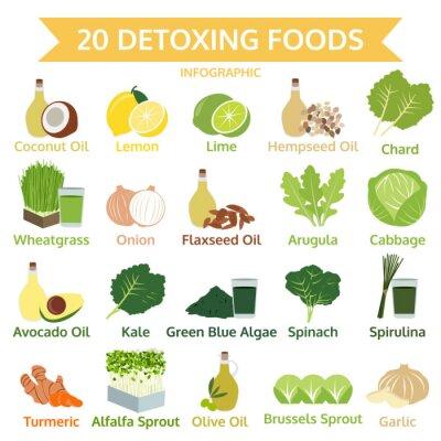 Fototapeta dvacet detoxikaci potraviny, informační grafika ploché potraviny, vektor