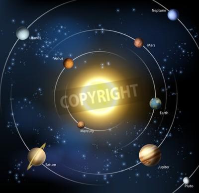 Fototapeta Ilustrace naší sluneční soustavy se všemi oficiálních planet plus Pluto.
