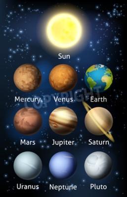 Fototapeta Ilustrace planet sluneční soustavy