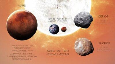 Fototapeta Mars - vysoké rozlišení infografiky o sluneční soustavy planety a jejích měsíců. Všechny dostupné planety. Tyto obrazové prvky poskytované NASA
