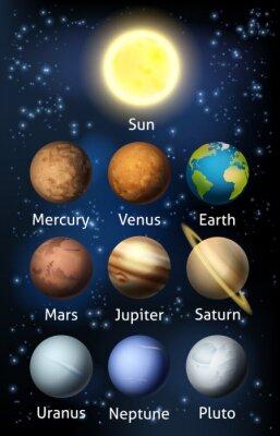 Fototapeta Planety sluneční soustavy