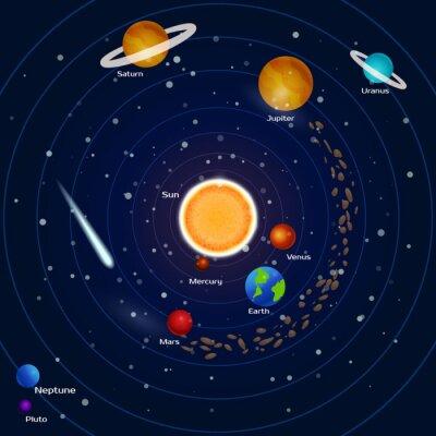 Fototapeta Planety sluneční soustavy: Pluto, Neptun, rtuť, Mars