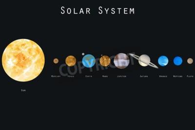 Fototapeta Planety sluneční soustavy. Vektorové ilustrace.