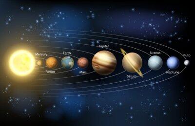 Fototapeta Slunce a planety sluneční soustavy