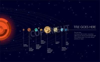 Fototapeta Sluneční soustava ilustrační