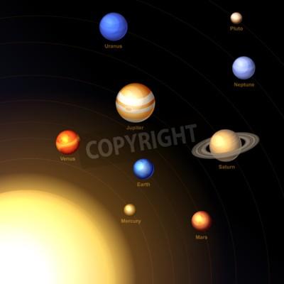 Fototapeta Solární soustava s Slunce a planet na tmavém pozadí. Vektor