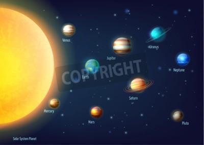 Solarni System Na Pozadi S Opalovacimi Planet A Vesmiru Kresleny