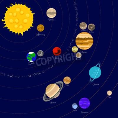 Fototapeta Vektorové ilustrace sluneční soustava hvězdičkou, planet a měsíců