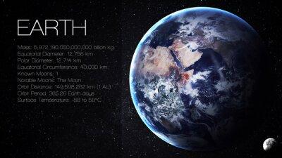 Fototapeta Země - Vysoké rozlišení Infographic představuje jeden ze sluneční