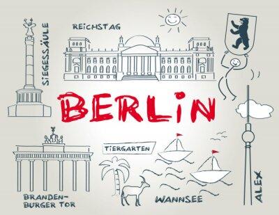 Nálepka Berlín, Wahrzeichen, ilustrace