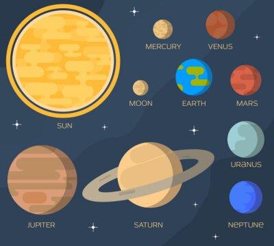 Nálepka Flat solar system