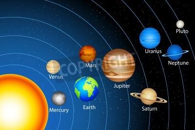 Nálepka ilustrace solárního systému, ukazující planet kolem Slunce