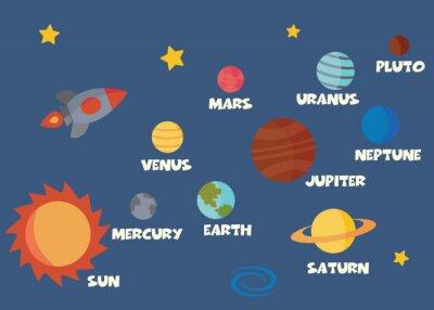 Nálepka Koncept solárního systému