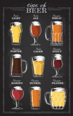 Nálepka Typy piva. Vizuální průvodce typů piva. Různé druhy piva v doporučených brýlích. Vektorové ilustrace