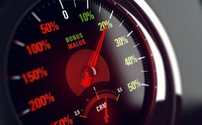 Obraz Assurance Automobile, Bonus Malus, Coefficient de Réduction-Majoration (CRM)