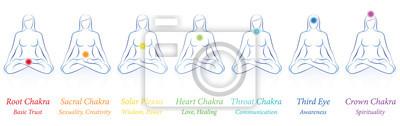 Obraz Čakry - meditace žena v sedící jógy meditace se sedmi barevnými hlavní čakry a jejich jména a významy - izolované vektorové ilustrace na bílém pozadí.
