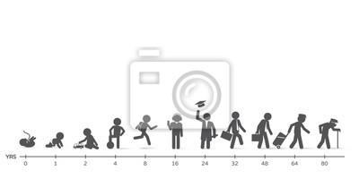 Obraz Muž Životní cyklus od narození až do stáří v siluety. Povídka člověka v různých životních věkových kategorií - postava set.
