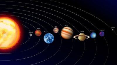 Obraz planetes
