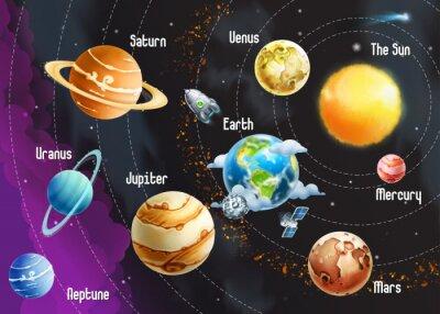 Obraz Sluneční soustava planet, vektorové ilustrace horizontální