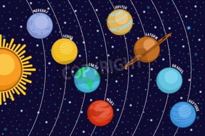 Solarni System Ukazujici Planet Kolem Slunce Ve Vesmiru Kresleny