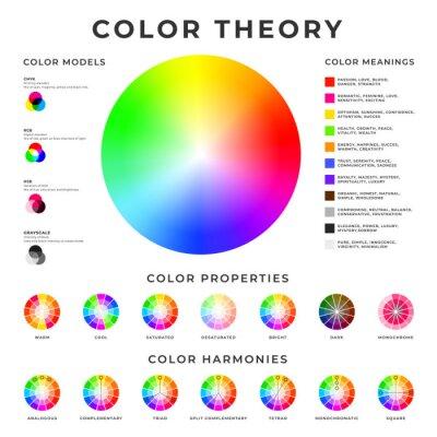 Obraz Transparent teorie barev. Barevné modely, harmonie, vlastnosti a významy návrh plakátu.