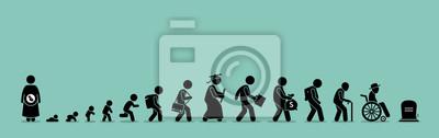 Obraz Životní cyklus a proces stárnutí. Člověk vyrůstá z dítěte do stáří.
