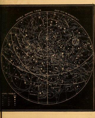 Plakát Astronomical illustration. Old image