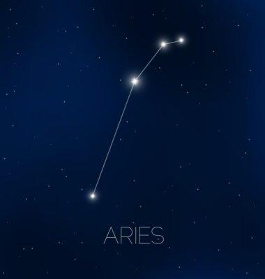 Plakát Beran souhvězdí noční oblohy