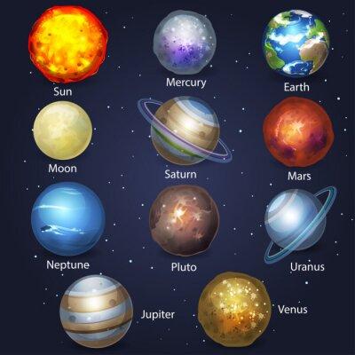 Plakát Planet set 2