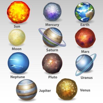 Plakát Planet set