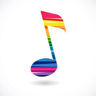 Plakát Poznámka de musique