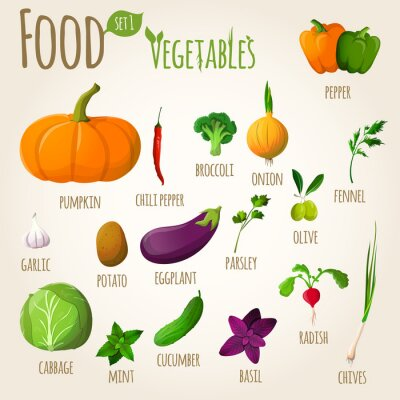 Plakát Zelenina Potraviny sada